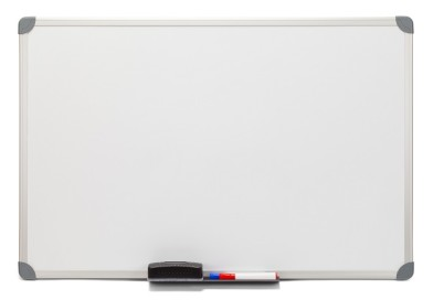 How to Choose the Right Combination Board?