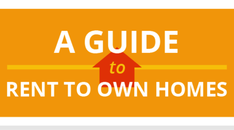 Rent to Buy Houses